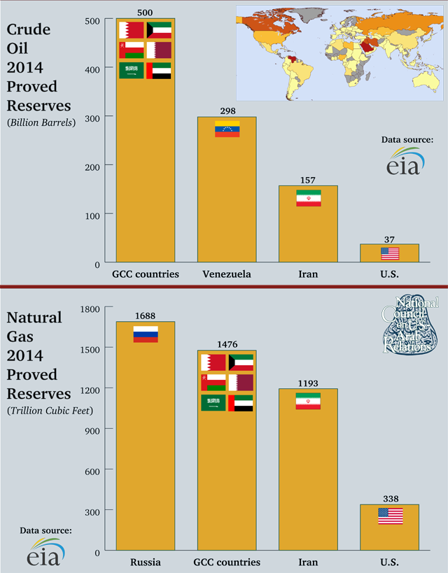 Crude Oil and Natural Gas Proved Reserves.