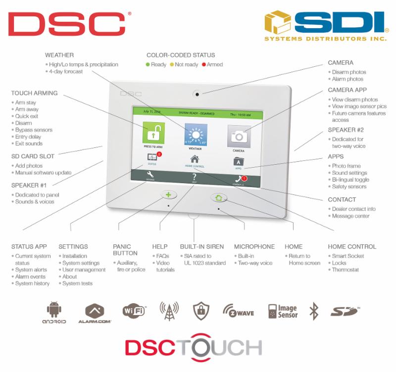 DSC Touch Panel