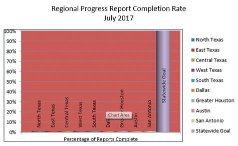 Progress Report 2017